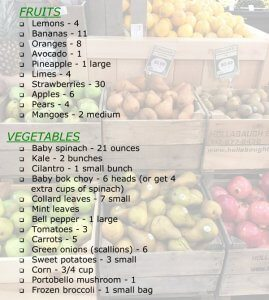 Building a Plant-Based, Whole Foods Diet Shopping List