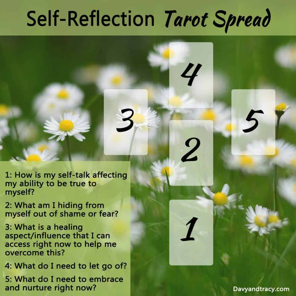 Self-Reflection Tarot Spread by Tracy Russell