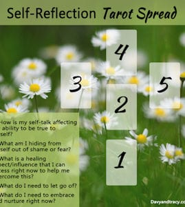 Tarot Spread: Self-Reflection