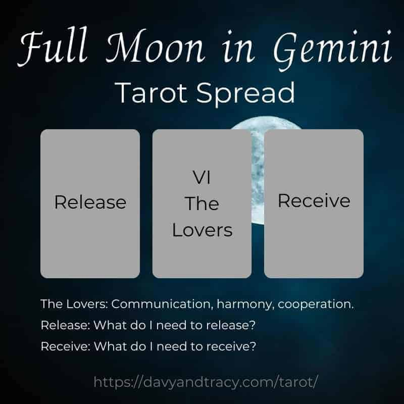 Full Moon in Gemini tarot spread.